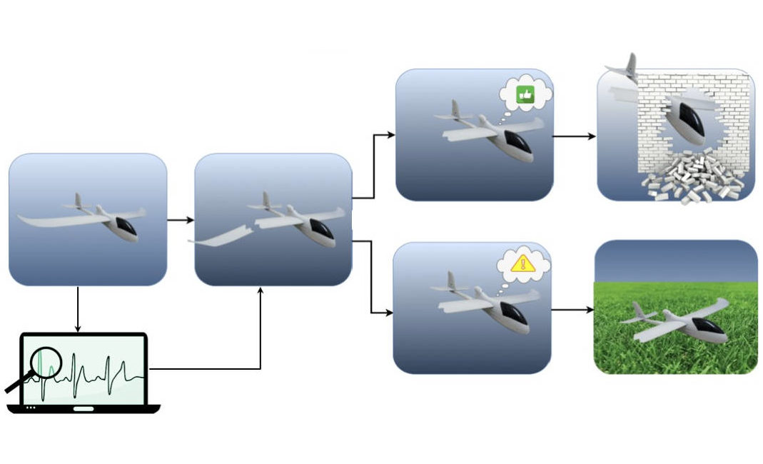 Real-time Fault Detection for Autonomous Aerial Vehicles