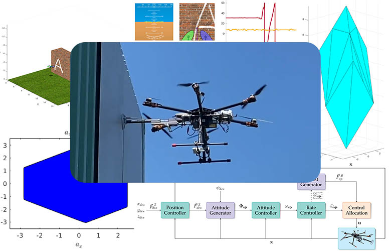 Fully-Actuated UAVs: Control, Analysis and Applications