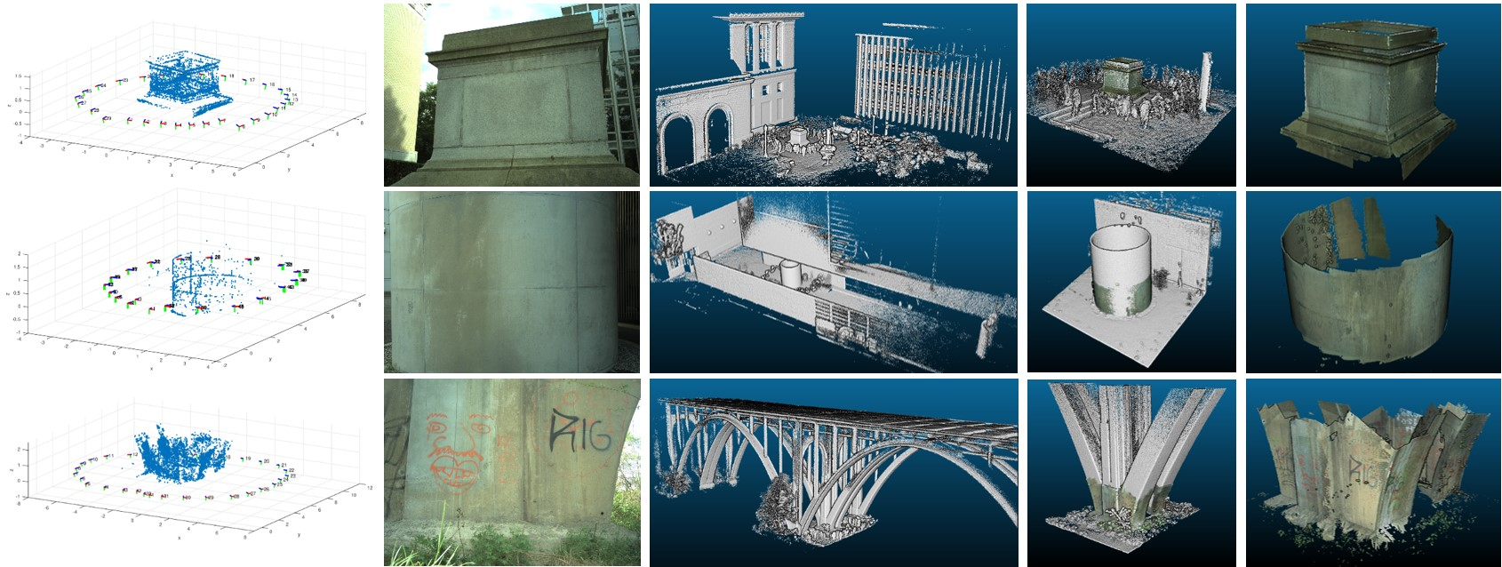 Autonomous UAV-based Multi-Model High-Resolution Reconstruction for Aging Bridge Inspection